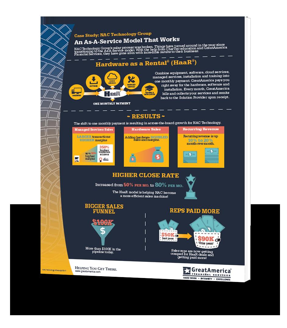 NAC-Infostudy-Asset-Download-8.5x11