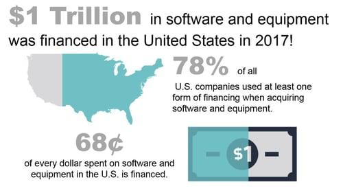 Finance Stats Image